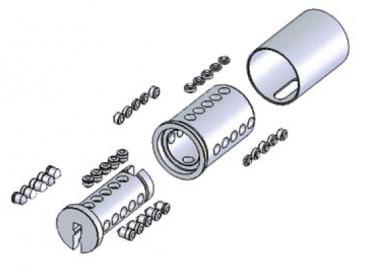 Grad înalt de securitate și siguranță 15 000 000 combinații posibile.  Încuietoarele sunt realizate din 15 pini de codificare, aranjați în trei planuri într-un sistem cu spirală.  Codificarea este digitală - programabilă în sistemele Codkey sau Locksys.