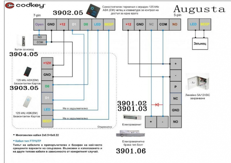 Sistem electronic Augusta Star