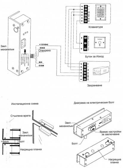 """Sistem electronic pentru uși de intrare Augusta """"B"""""""